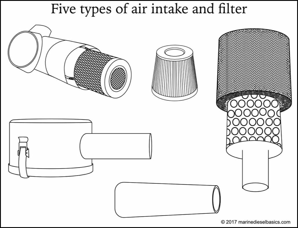 5 Types Air Intakes from Marine Diesel Basics