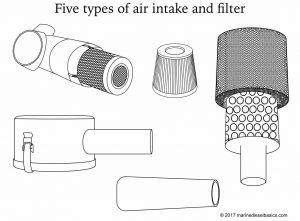 5 types of diesel engine air intakes and filters