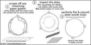 Raw Water Pump Cover plate Cleaning from Marine Diesel Basics