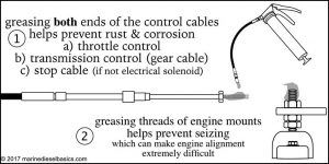Marine Diesel Basics에서 그리스 엔진 마운트