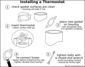 Engine Thermostat Installation from Marine Diesel Basics