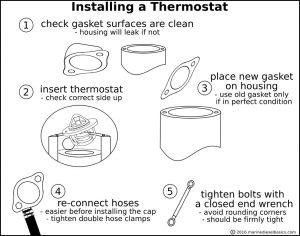 Functions of a Marine Diesel Thermostat - MARINE DIESEL BASICS